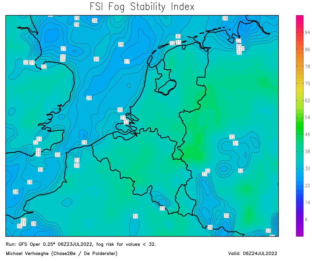 Fog Stability Index